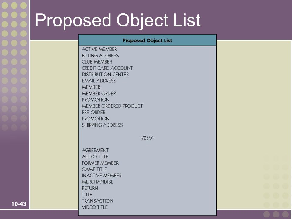 Proposed Object List