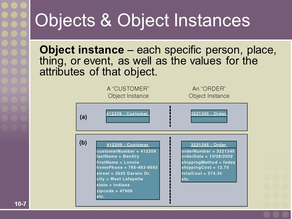 Objects & Object Instances