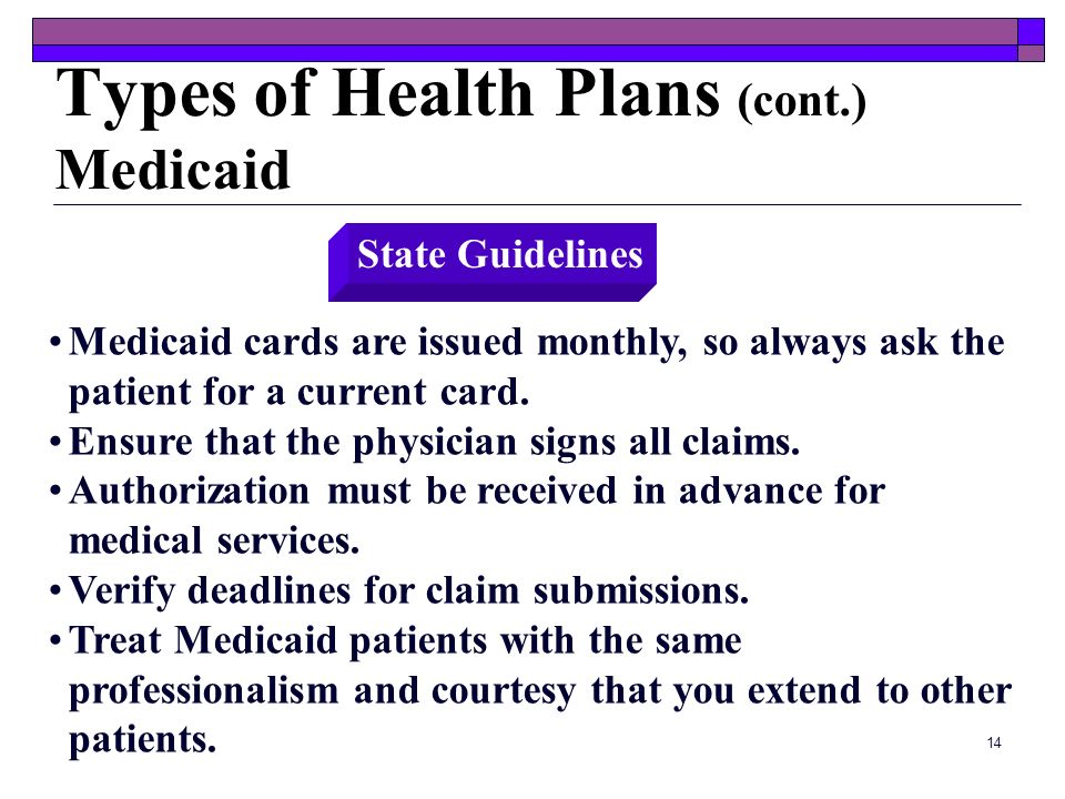 Types of Health Plans (cont.) Medicaid