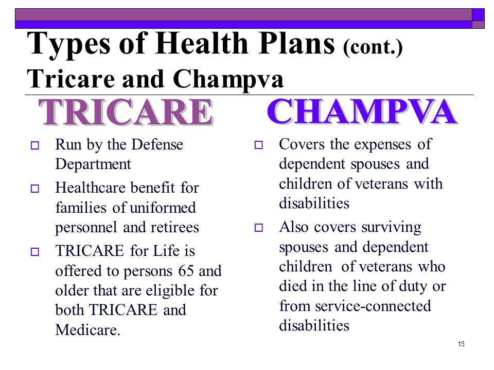 Types of Health Plans (cont.) Tricare and Champva