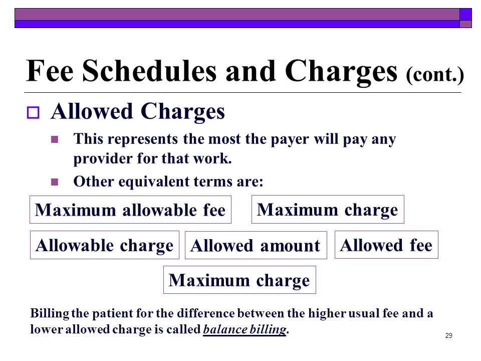 Fee Schedules and Charges (cont.)