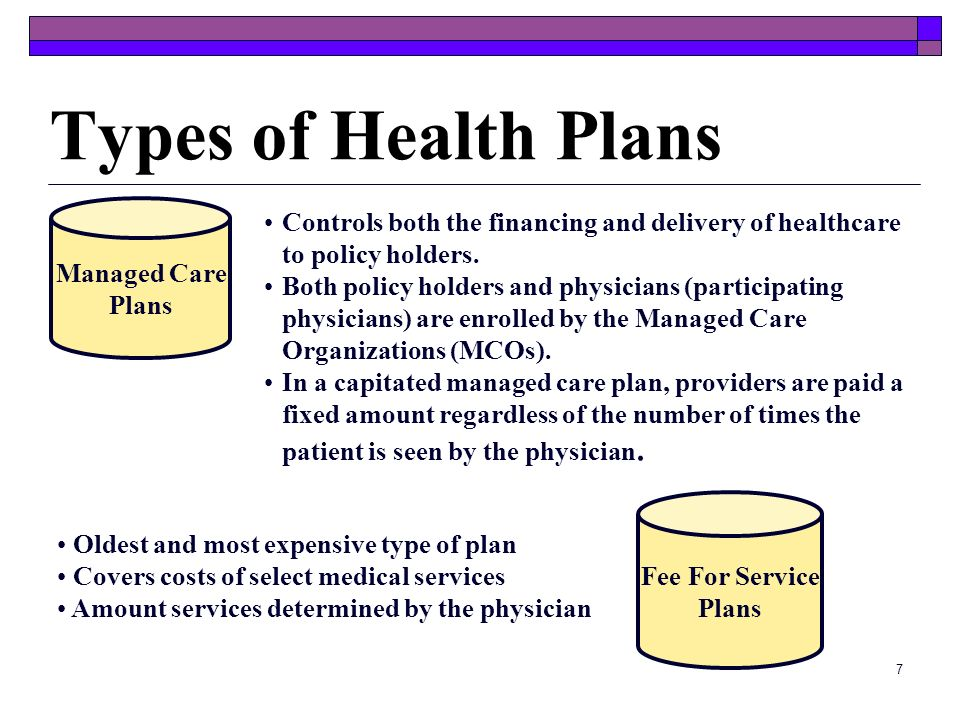 Types of Health Plans Managed Care. Plans. Controls both the financing and delivery of healthcare to policy holders.