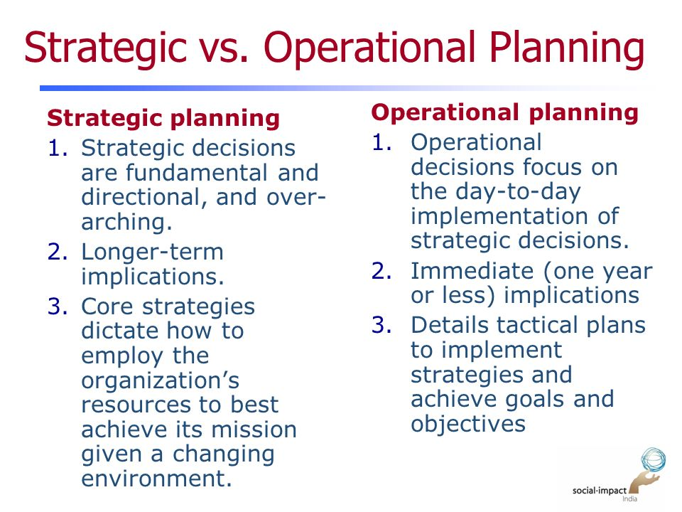 Three Factors That Effect Strategic Tactical Operational And