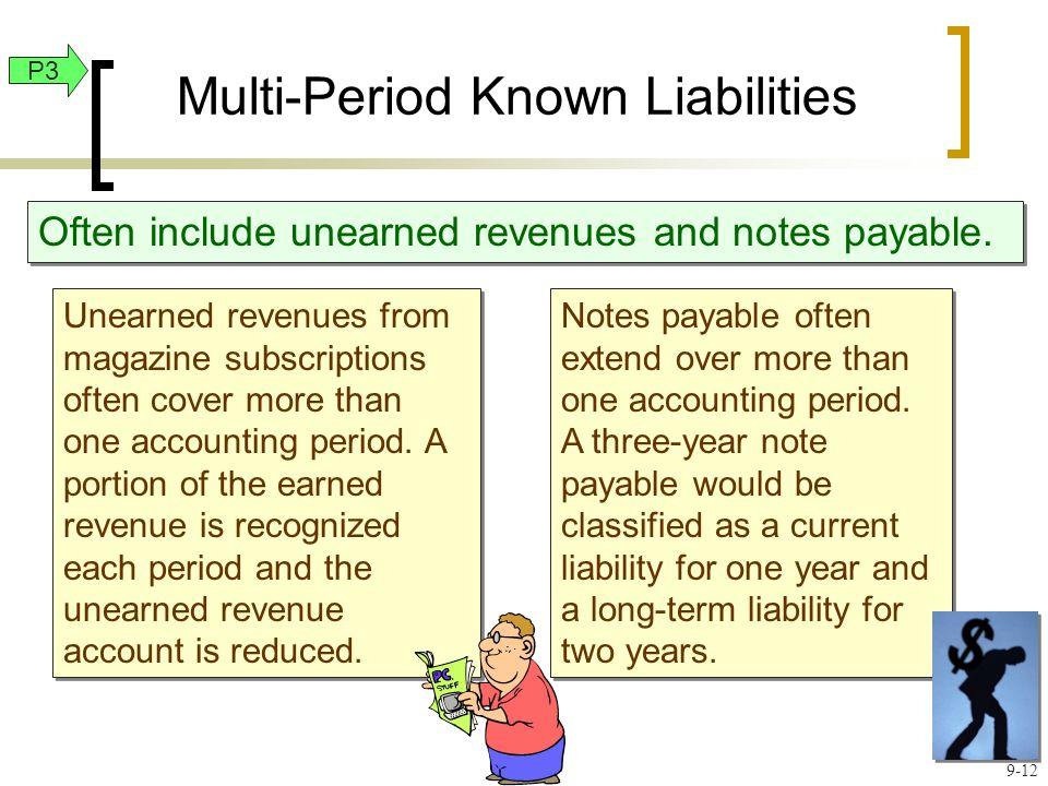 Multi-Period Known Liabilities