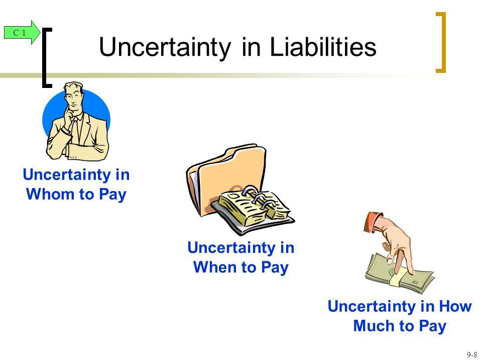 Uncertainty in Liabilities