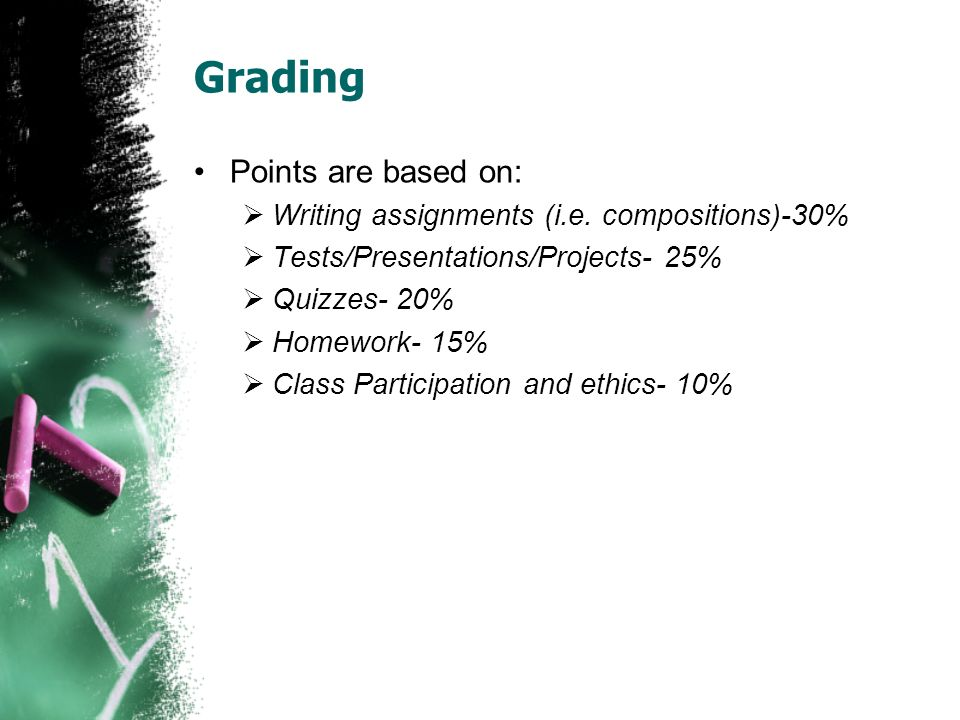Grading Points are based on: