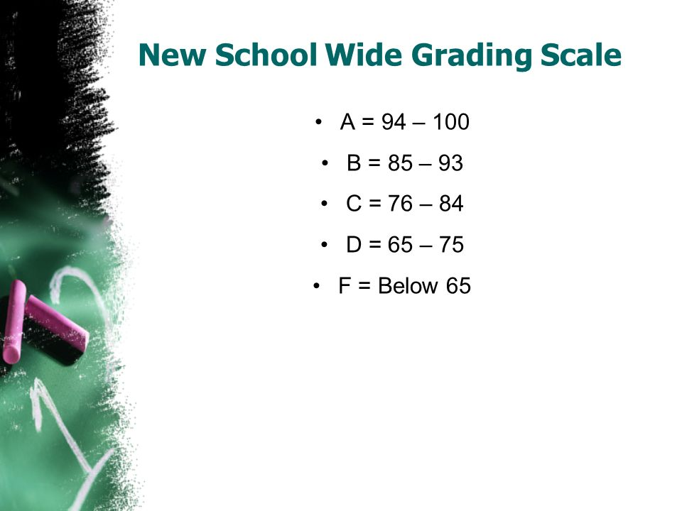 New School Wide Grading Scale