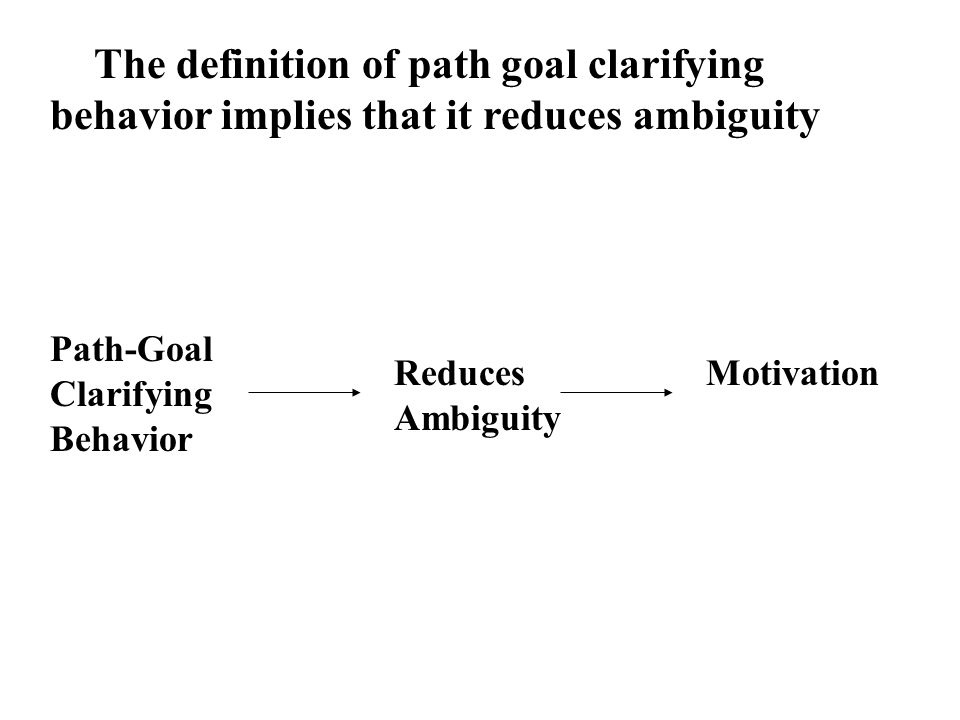 The definition of path goal clarifying