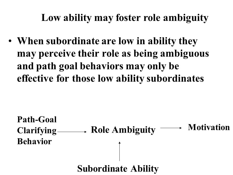 Low ability may foster role ambiguity