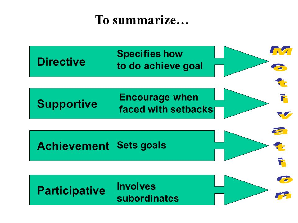 To summarize… Directive Motivation Supportive Achievement
