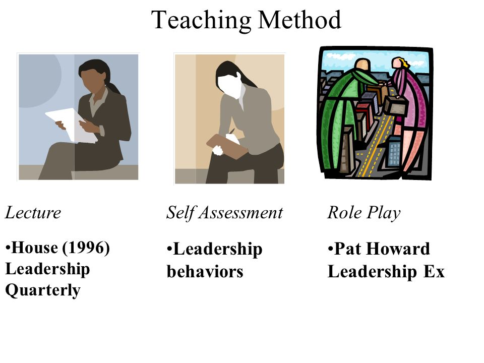 Teaching Method Lecture Self Assessment Role Play Leadership behaviors