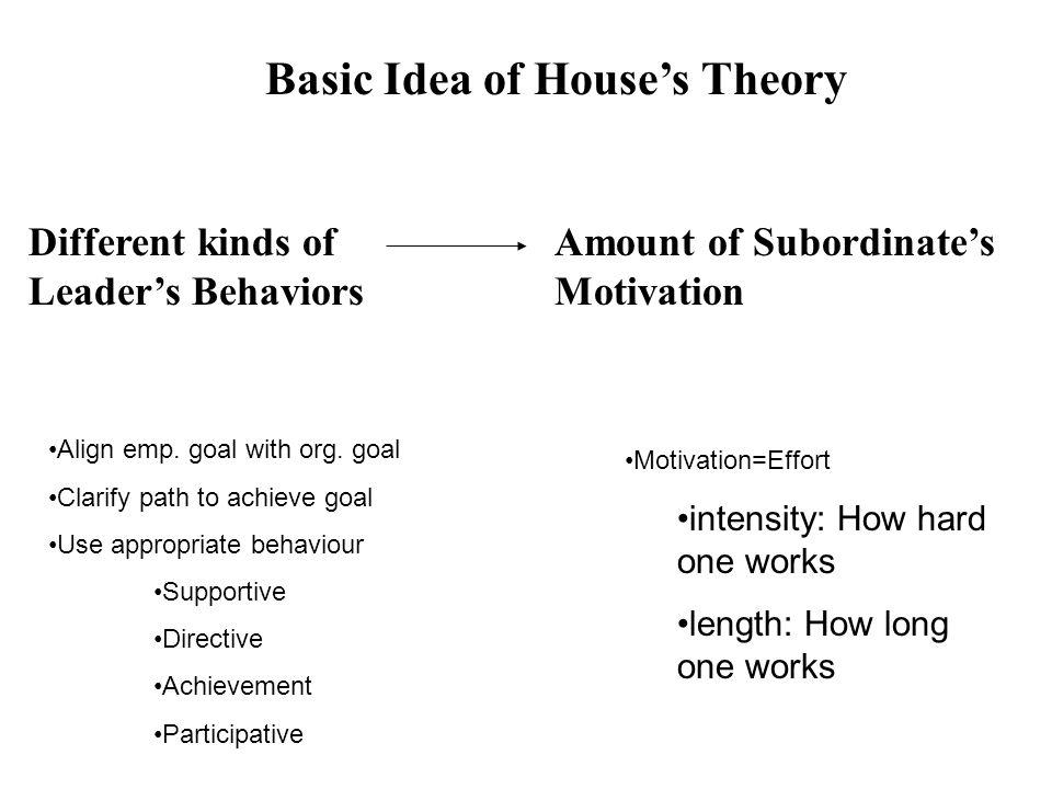 Basic Idea of House's Theory