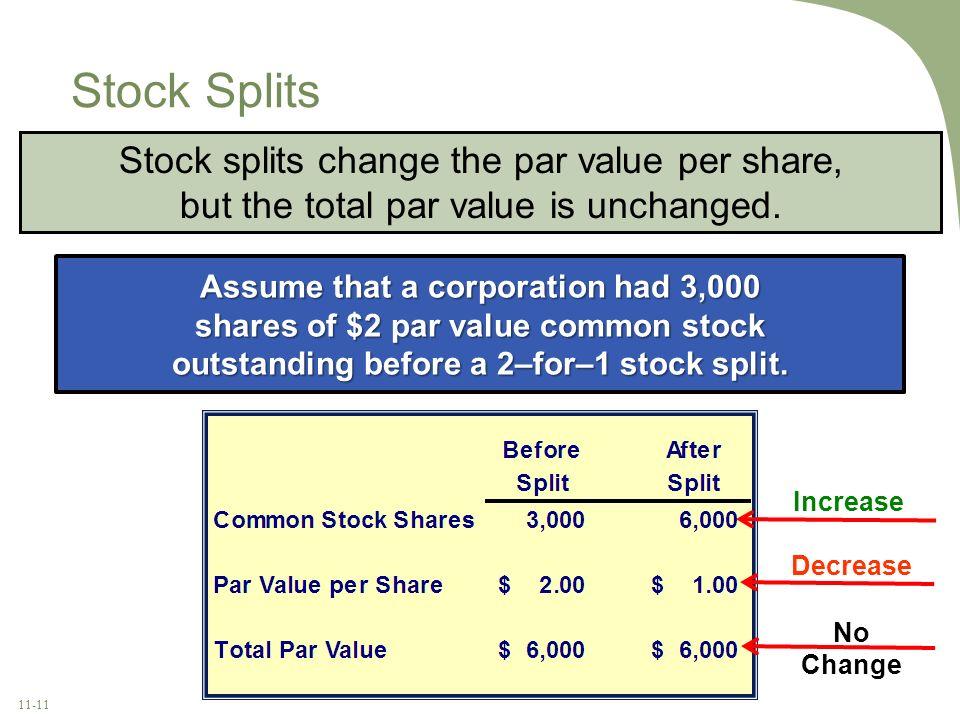 Stock SplitsStock splits change the par value per share, but the total par value is unchanged.