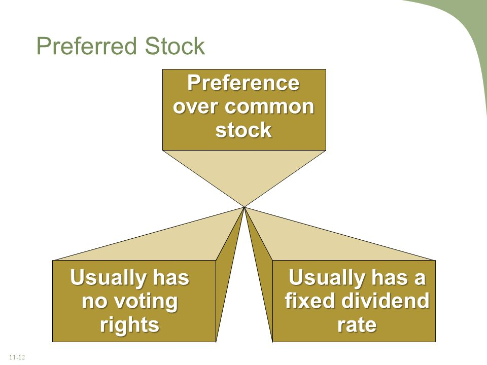 Preferred Stock Preference over common stock