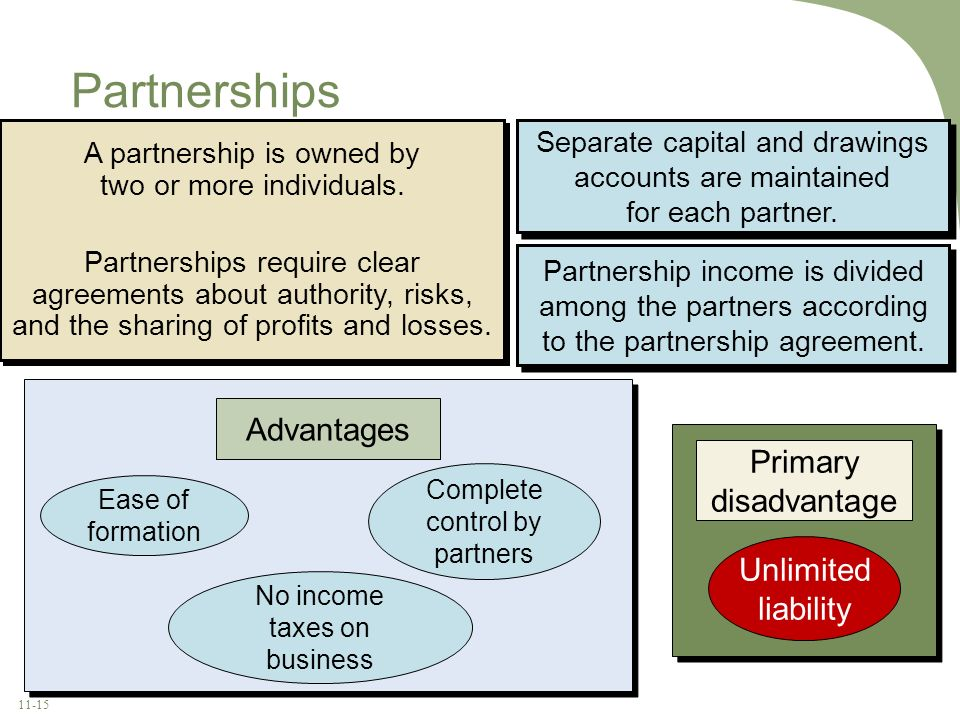 Partnerships Advantages Primary disadvantage Unlimited liability