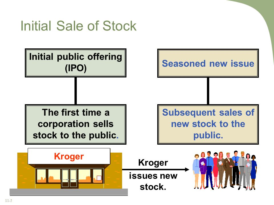 Initial Sale of Stock Initial public offering (IPO) Seasoned new issue