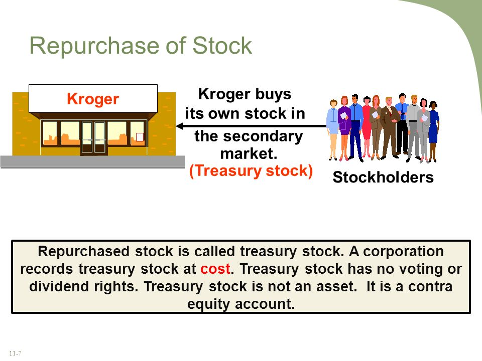 Kroger buys its own stock in the secondary market. (Treasury stock)