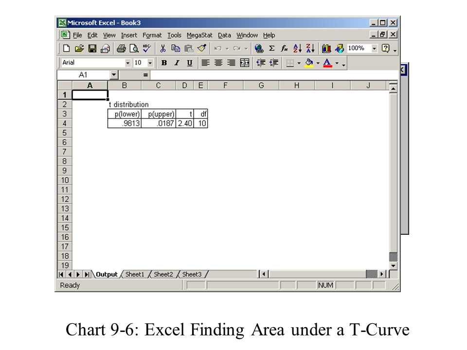 Chart 9-6: Excel Finding Area under a T-Curve