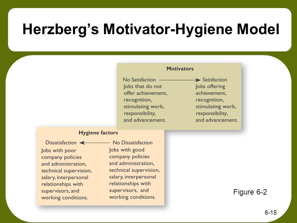 work motivation and job satisfaction