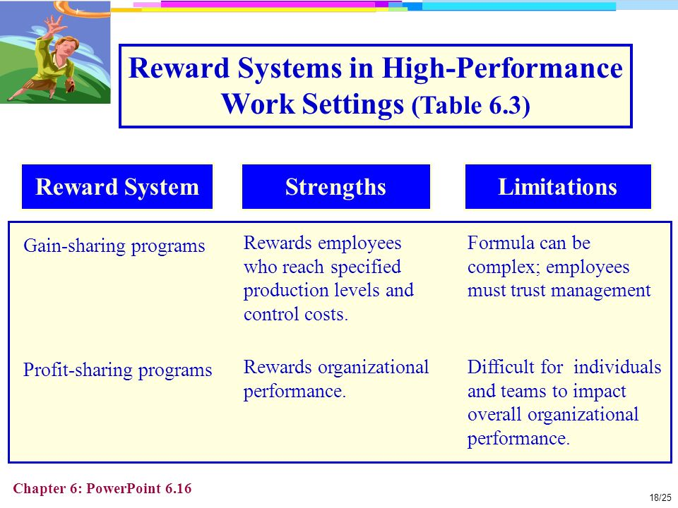 limitations of reward management system As an example, even if a fair and objective team-based rewards system is in   because each person has a unique function, it's relatively easy for managers to.