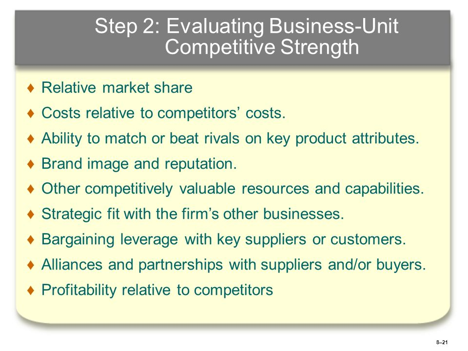 Step 2: Evaluating Business-Unit Competitive Strength