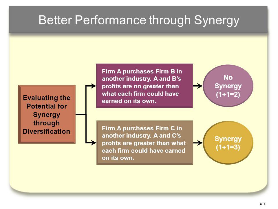 Better Performance through Synergy