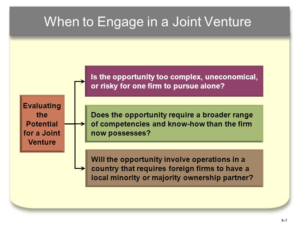 When to Engage in a Joint Venture