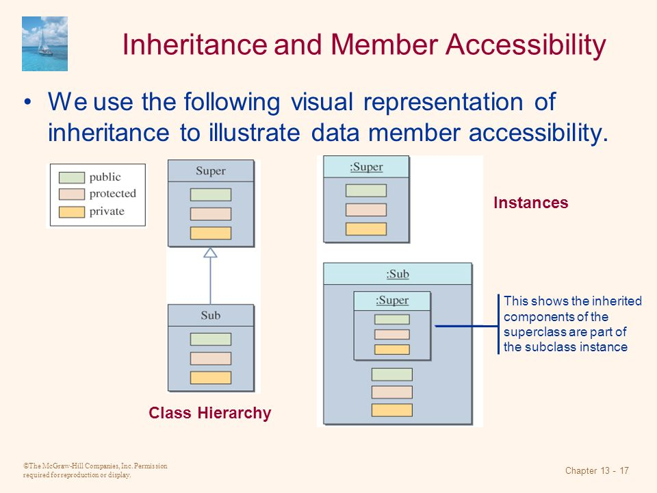 Inheritance and Member Accessibility