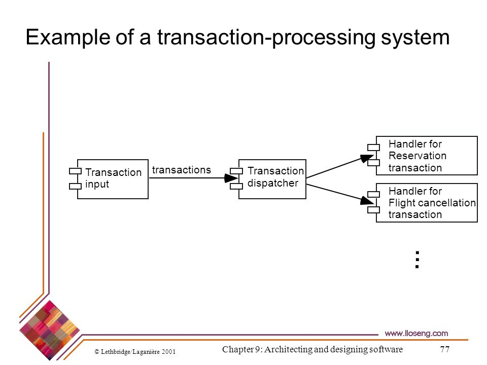 Example of a transaction-processing system