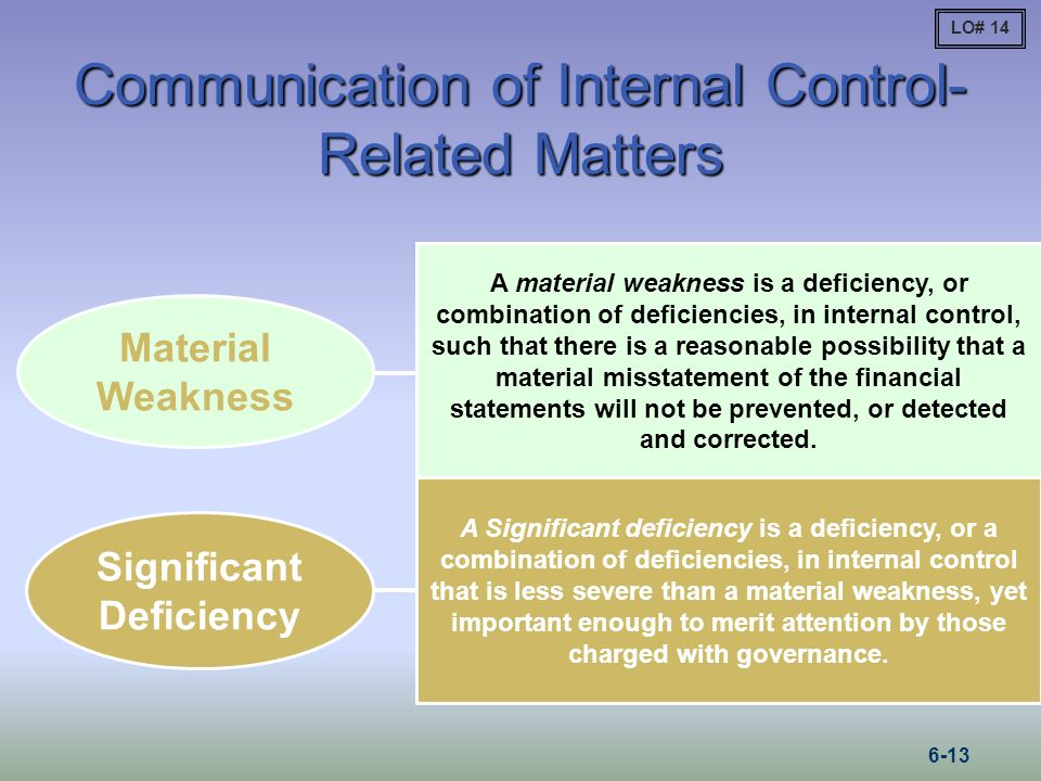 Communication of Internal Control-Related Matters