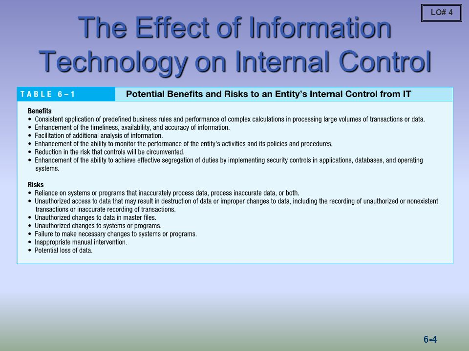 The Effect of Information Technology on Internal Control