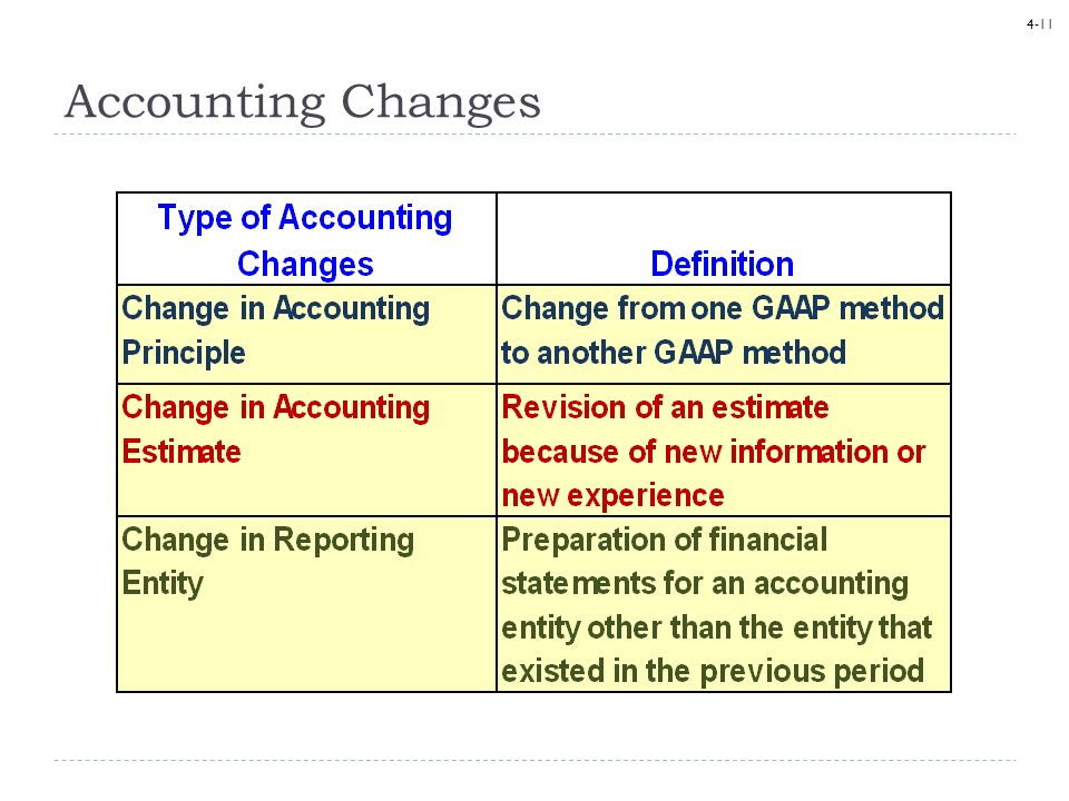 Accounting Changes