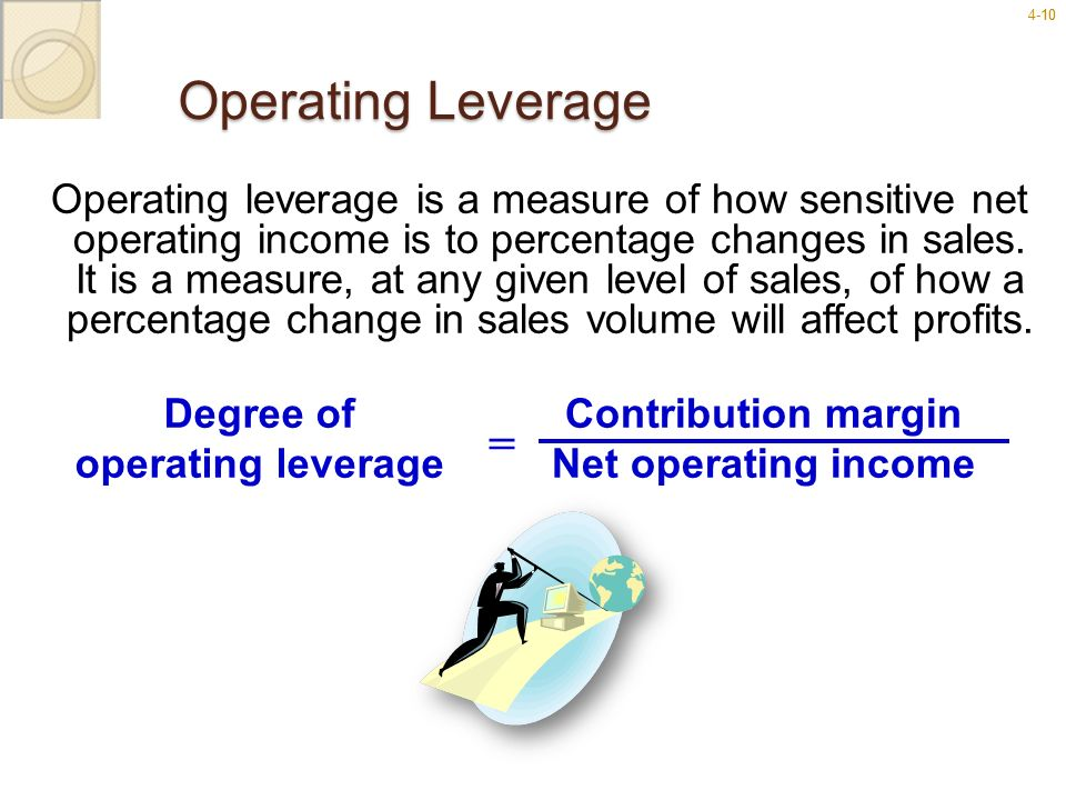 Operating Leverage = Contribution margin Net operating income