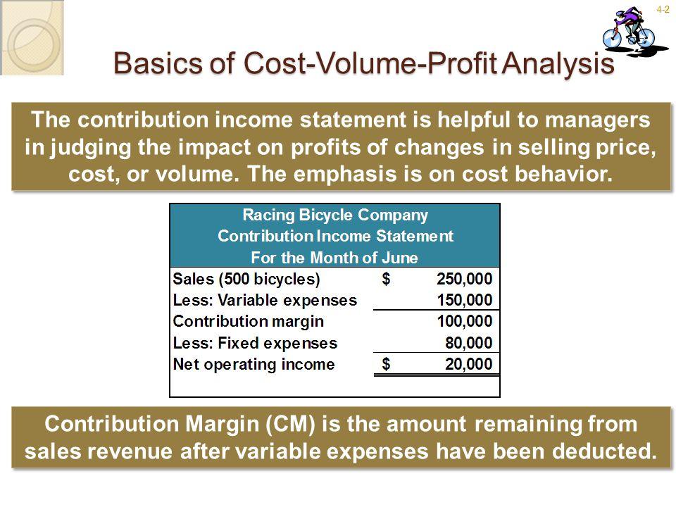 Basics of Cost-Volume-Profit Analysis