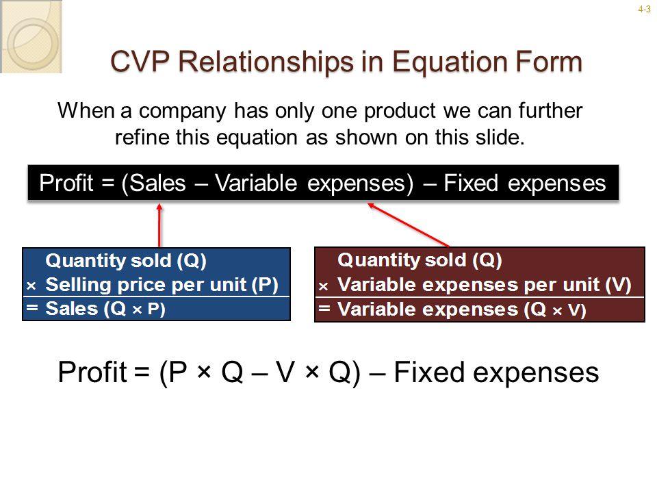 CVP Relationships in Equation Form