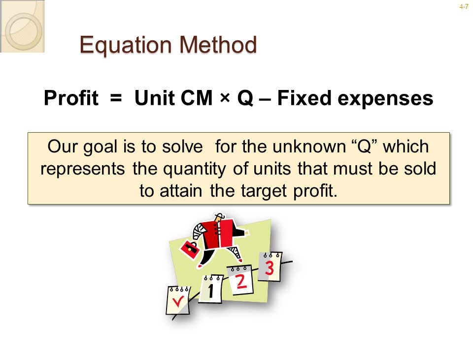 Equation Method Profit = Unit CM × Q – Fixed expenses