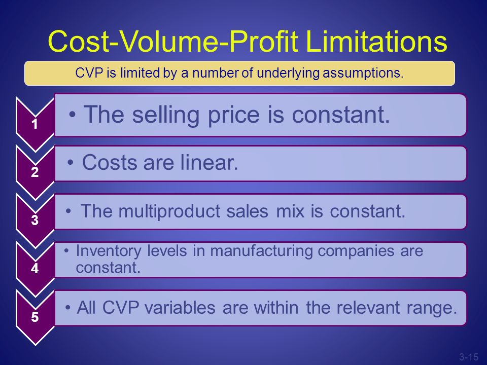 Cost-Volume-Profit Limitations
