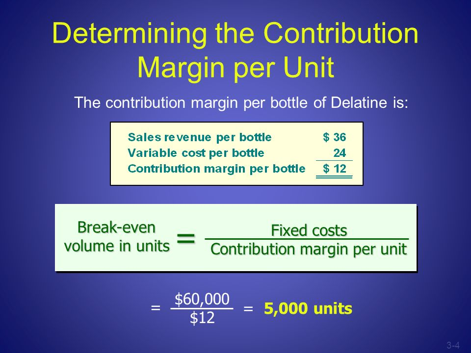Determining the Contribution Margin per Unit