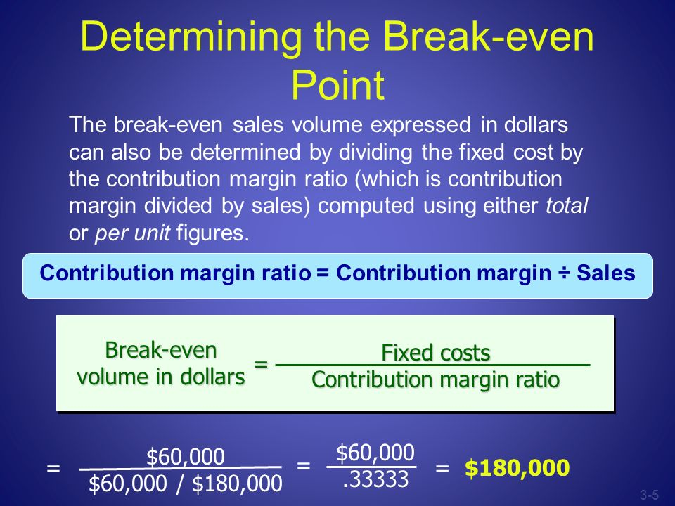 Determining the Break-even Point