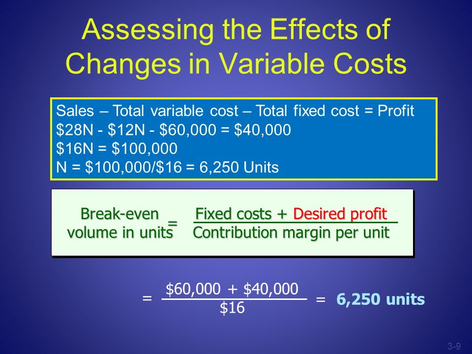 Assessing the Effects of Changes in Variable Costs