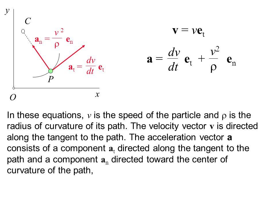 v = vet v2 dv a = et + en r dt y C v 2 r an = en dv at = et dt P x O