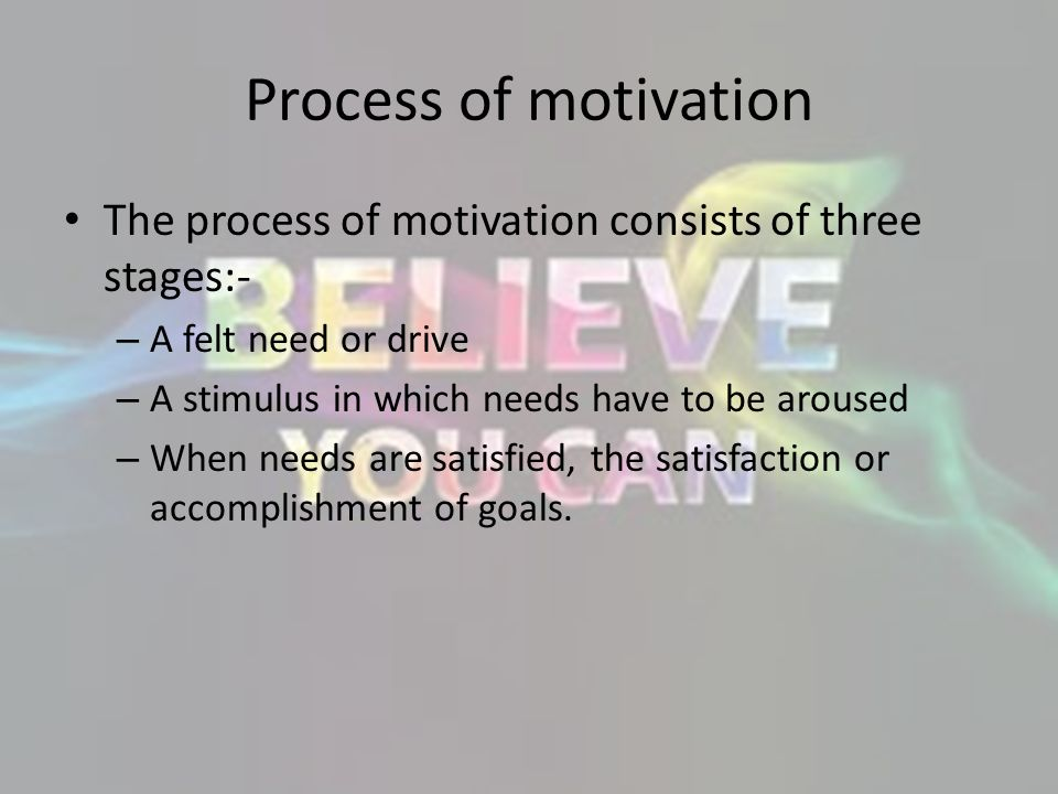 Process of motivation The process of motivation consists of three stages:- A felt need or drive. A stimulus in which needs have to be aroused.