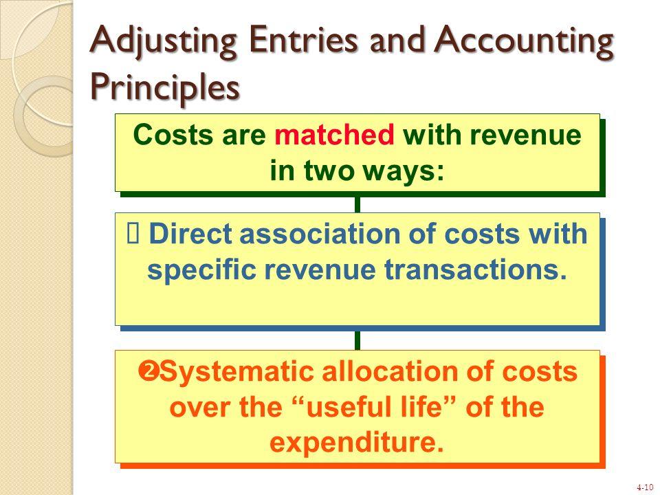 Adjusting Entries and Accounting Principles