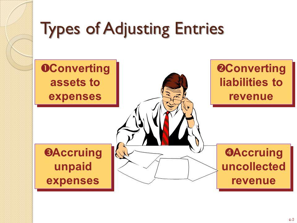Types of Adjusting Entries