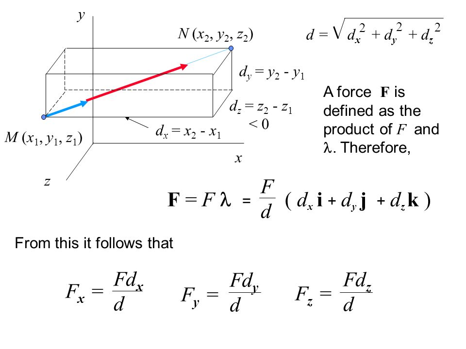 F = F l = ( dx i + dy j + dz k ) F d Fdx d Fdy d Fdz d Fx = Fy = Fz =