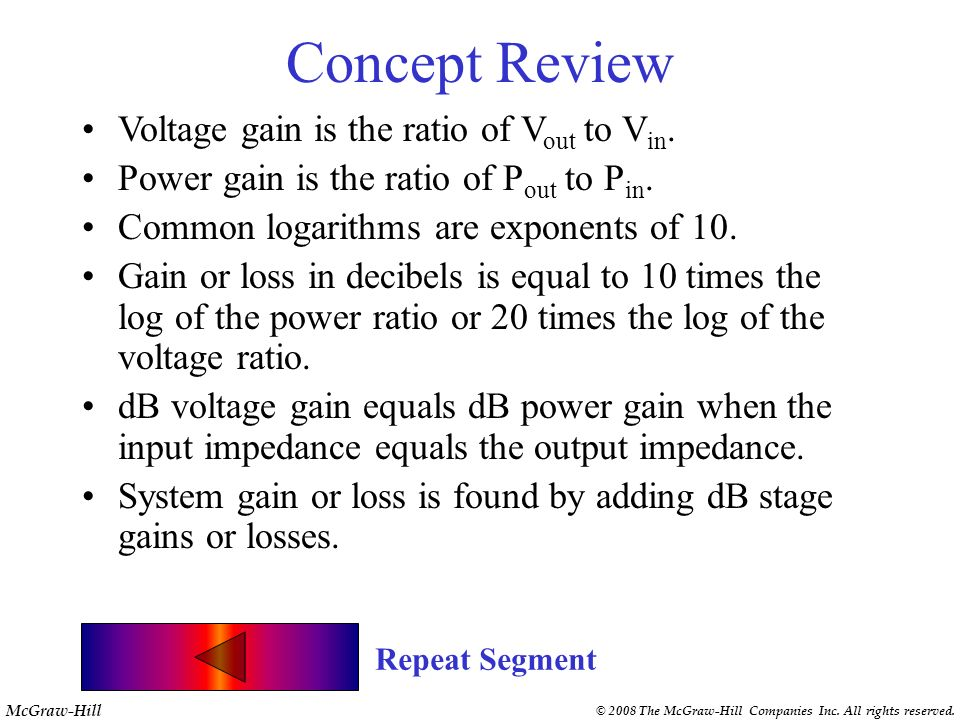 Concept Review Voltage gain is the ratio of Vout to Vin.