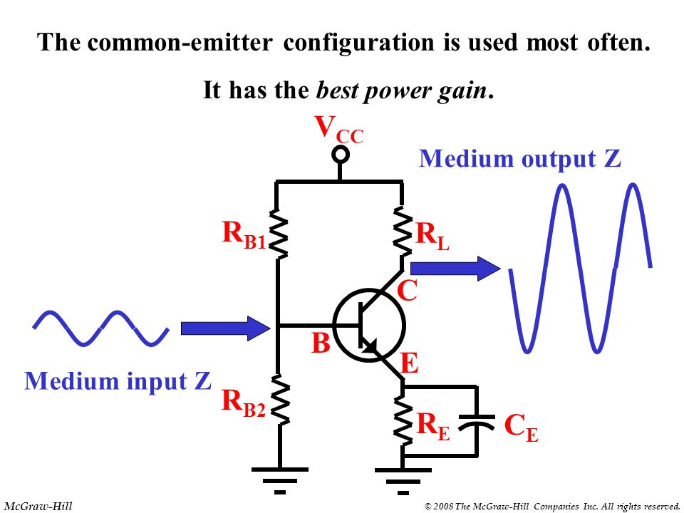 The common-emitter configuration is used most often.