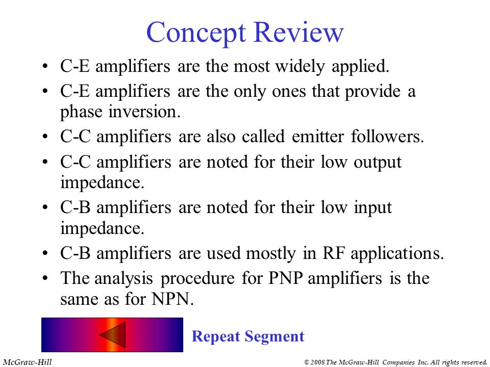 Concept Review C-E amplifiers are the most widely applied.