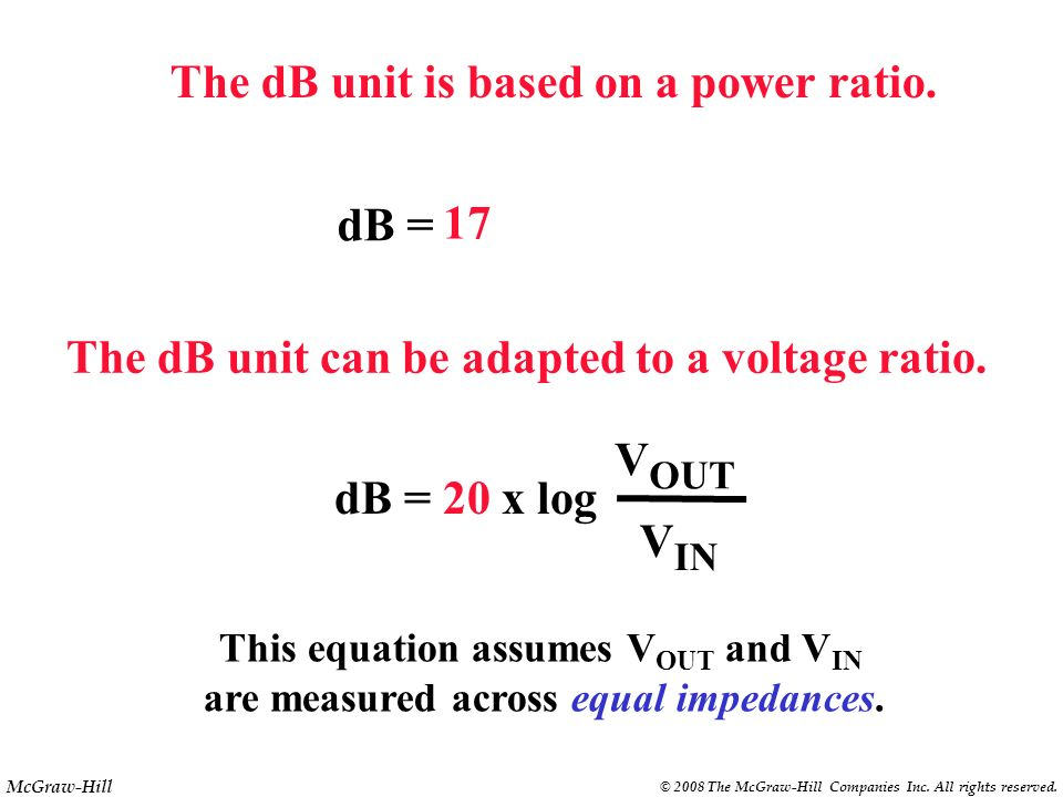 The dB unit is based on a power ratio.