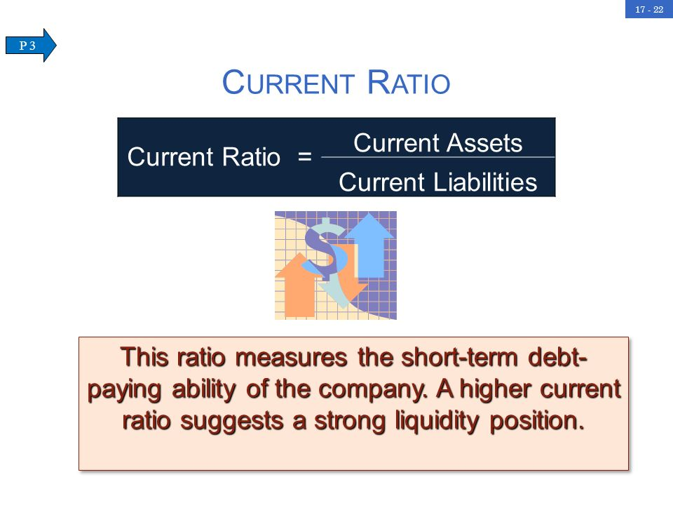 Current Ratio Current Assets Current Ratio = Current Liabilities